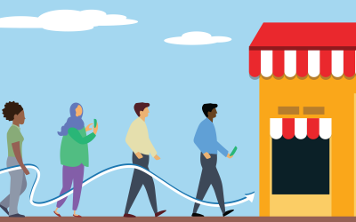 How to Drive Foot Traffic to your Retail Store Post-COVID-19